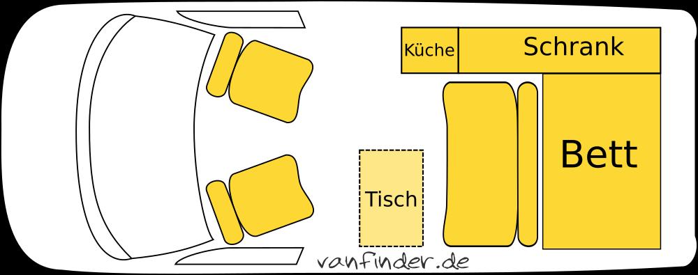 Layout von Michaels VW T6
