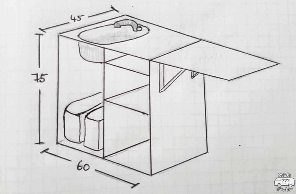 Plan des Küchenblocks